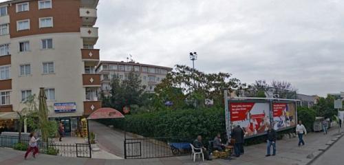 Panorama yazılım firmaları — Reset Yazılım Danışmanlık — Çekmeköy, foto №%ccount%